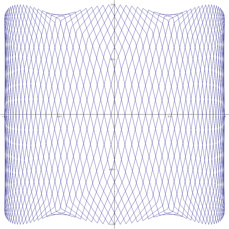 Lissajous Magic 3