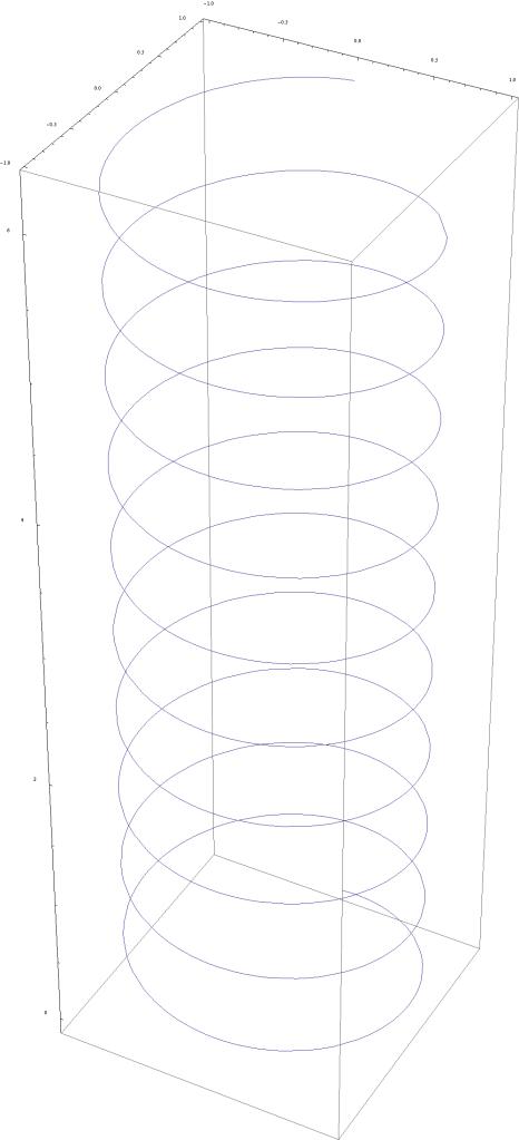 Spiral Level 1