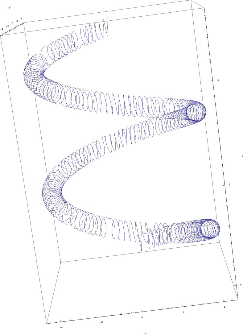 Spiral Level 2