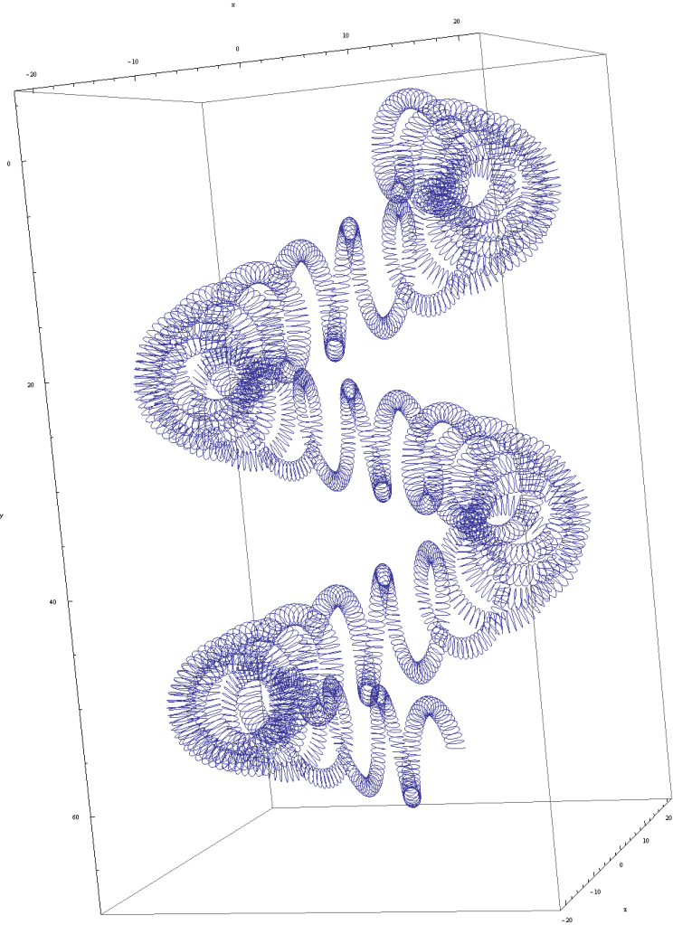 Spiral Level 3