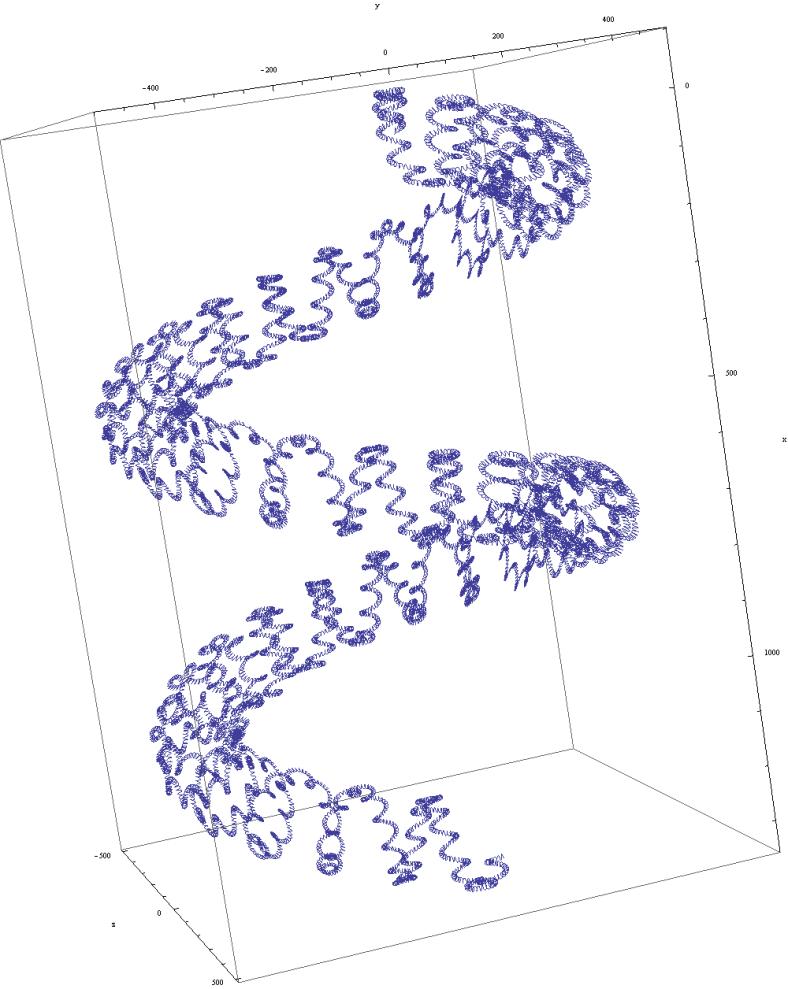Spiral Level 4
