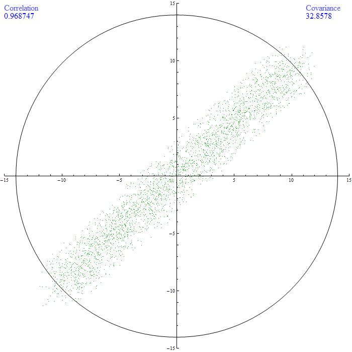 correlation_intro