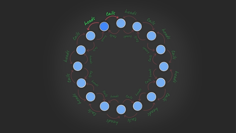 Sheldon Ross 10 Example 2.53(loop)_2-01.jpg